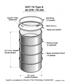 Open Headed 7A Drums for Solids