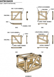 ASTM D6039 Open Style Crate